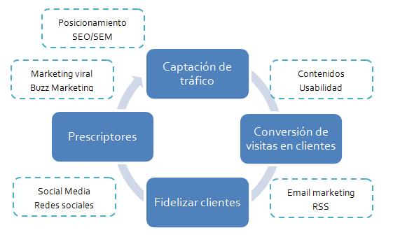 Forexrate.co.uk eurusd